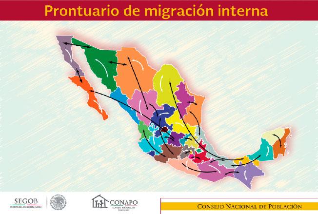 Prontuario de migración interna. Colección Conapo